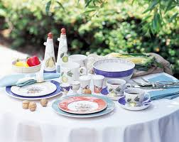 Wedgwood Classic />             <table class=